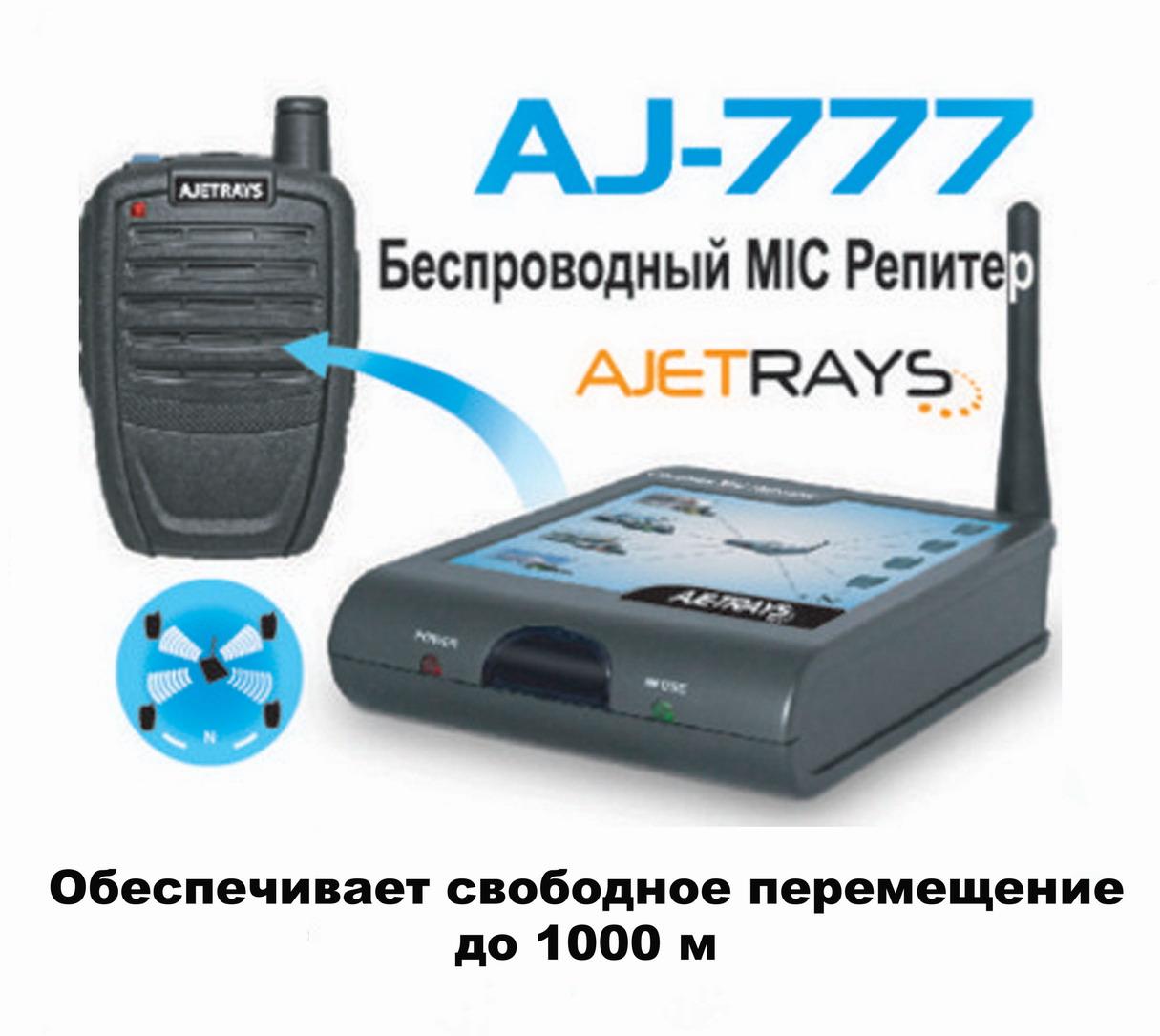 Компания Крокс. Разработка, производство и продажа антенн ...